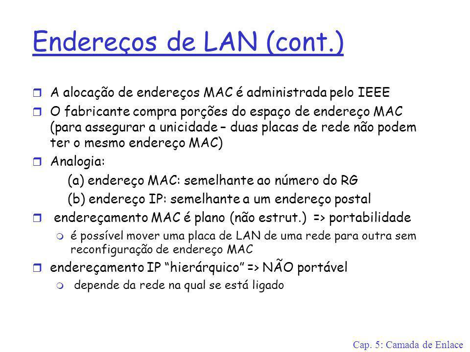 Endereços de LAN (cont.)