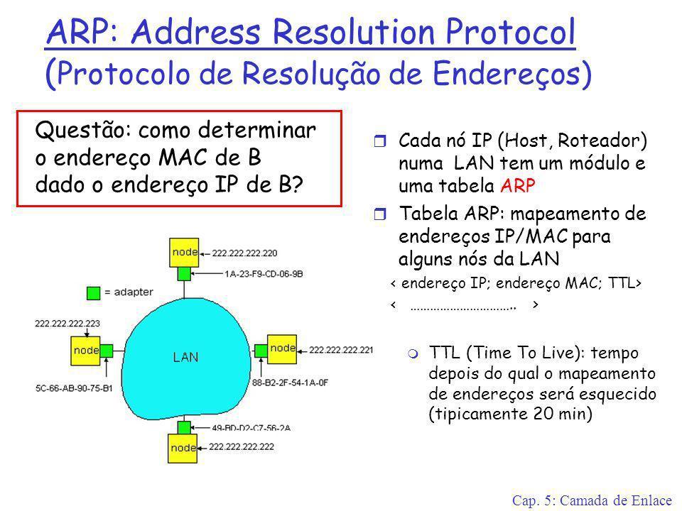 ARP: Address Resolution Protocol (Protocolo de Resolução de Endereços)