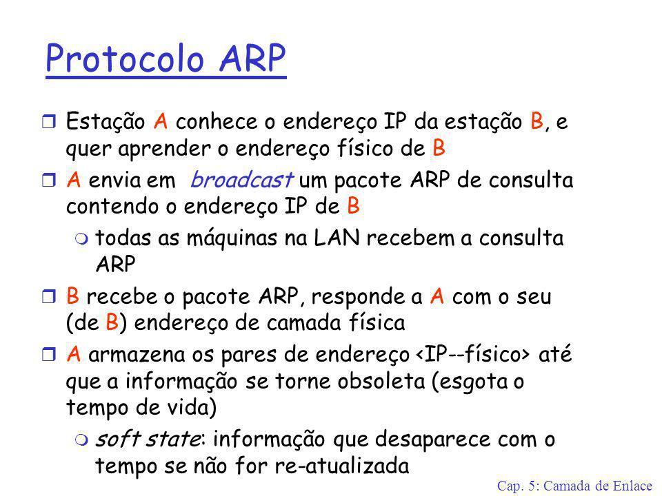 Protocolo ARP Estação A conhece o endereço IP da estação B, e quer aprender o endereço físico de B.