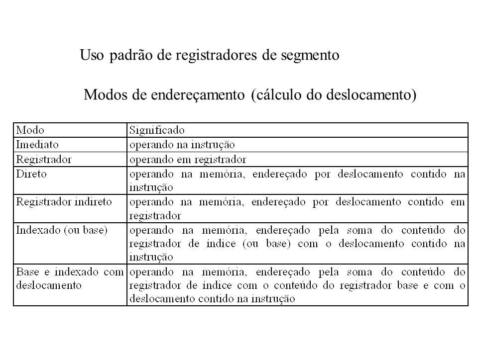 Uso padrão de registradores de segmento