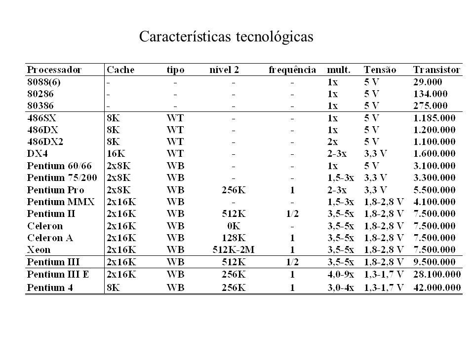 Características tecnológicas