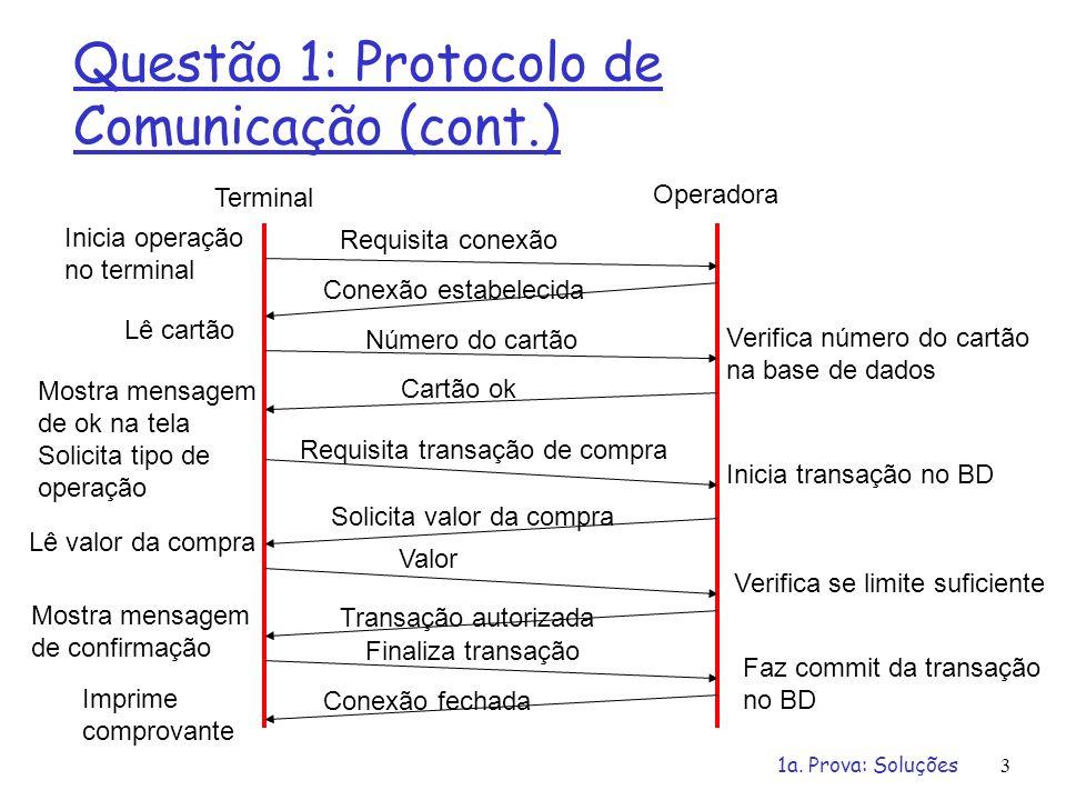 Questão 1: Protocolo de Comunicação (cont.)