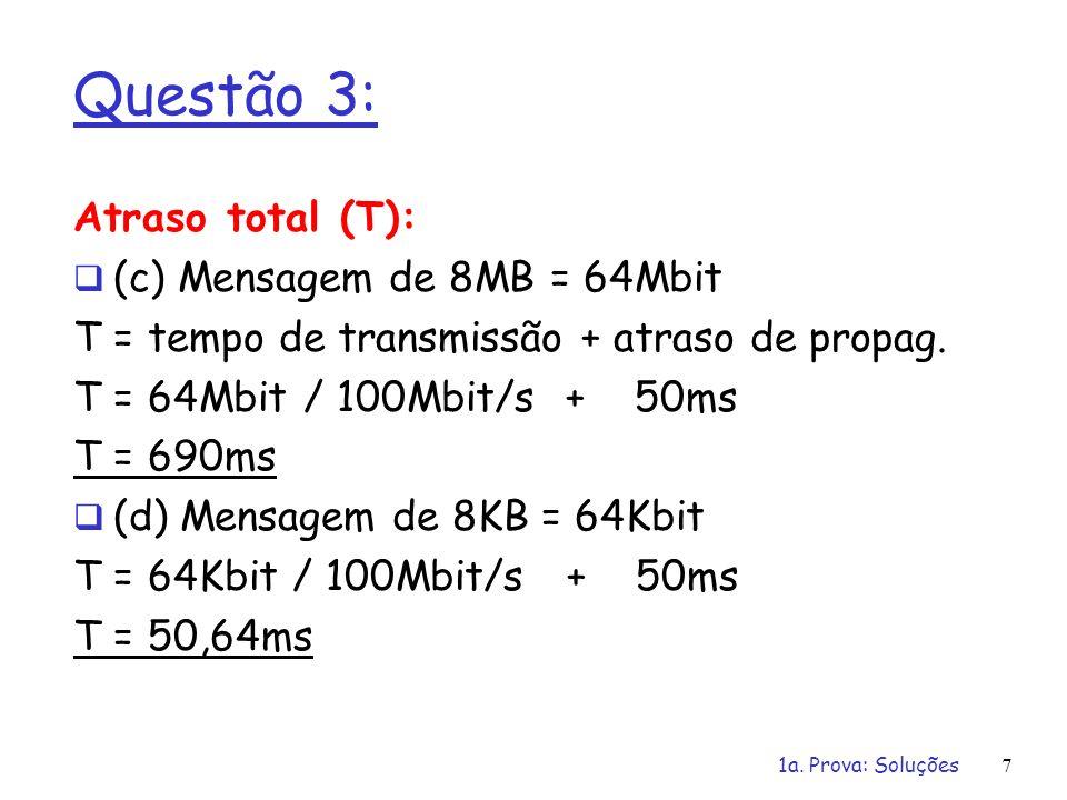 Questão 3: Atraso total (T): (c) Mensagem de 8MB = 64Mbit