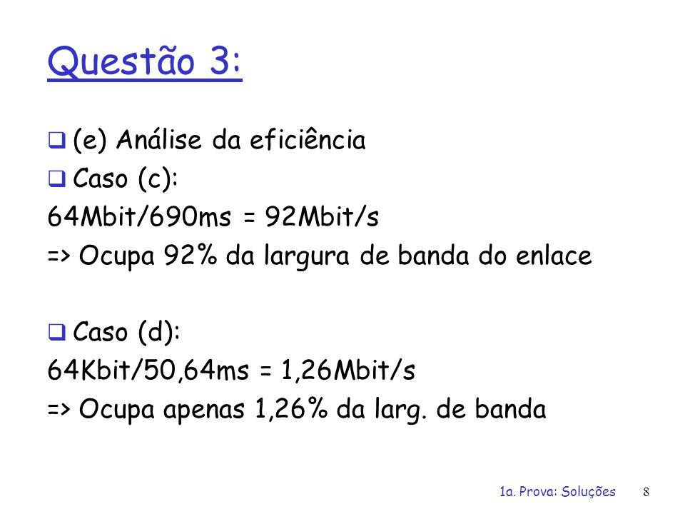 Questão 3: (e) Análise da eficiência Caso (c): 64Mbit/690ms = 92Mbit/s