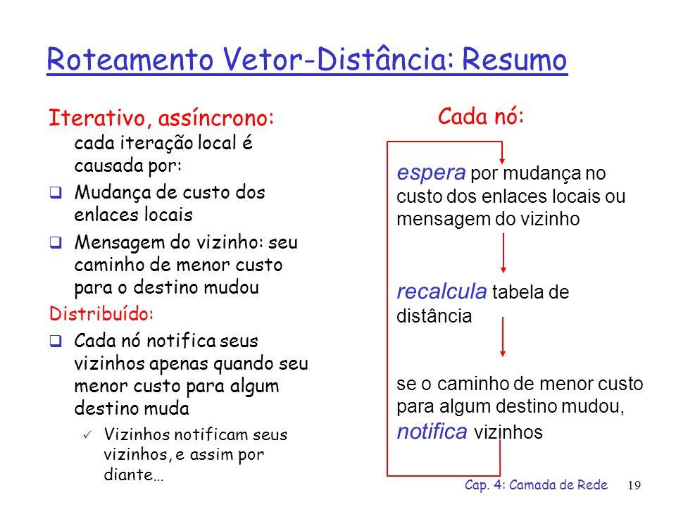 Roteamento Vetor-Distância: Resumo
