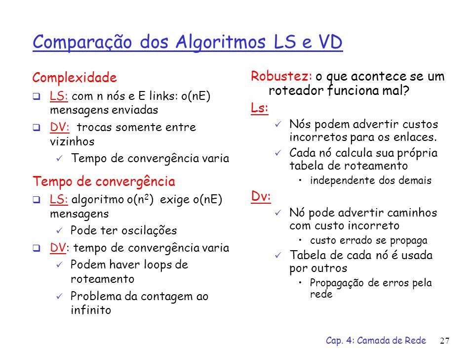 Comparação dos Algoritmos LS e VD