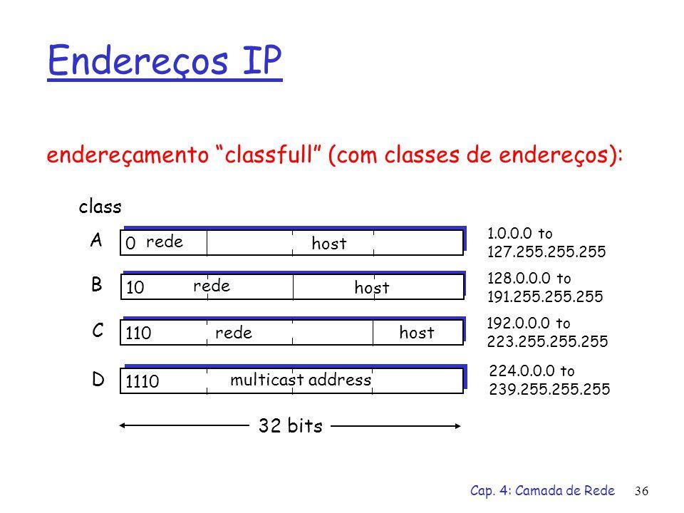 Endereços IP endereçamento classfull (com classes de endereços):
