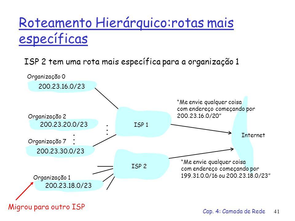 Roteamento Hierárquico:rotas mais específicas