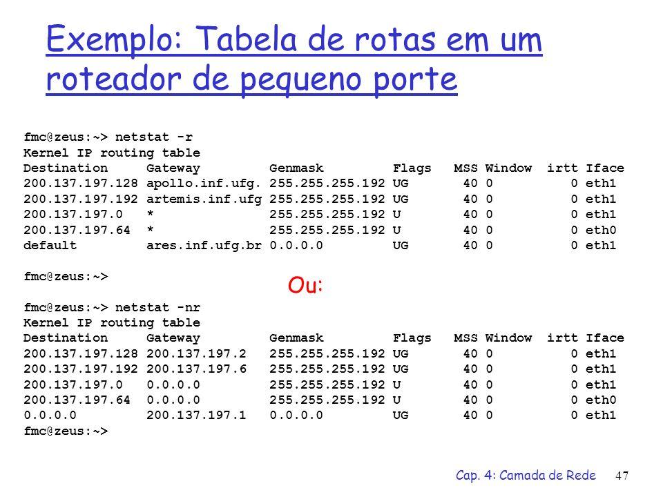 Exemplo: Tabela de rotas em um roteador de pequeno porte