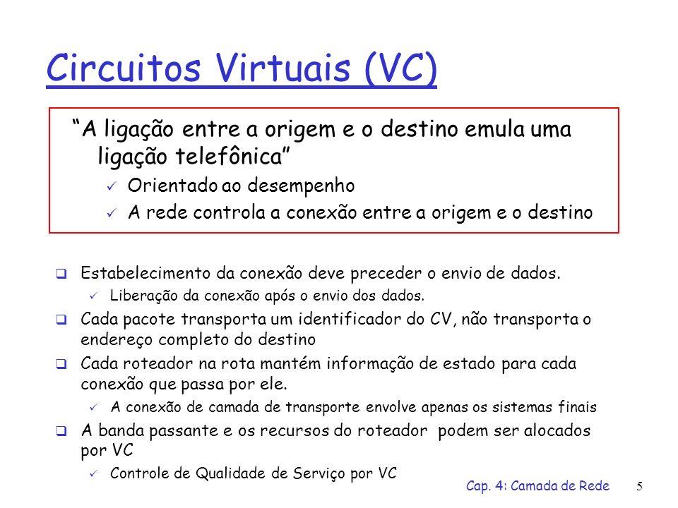 Circuitos Virtuais (VC)