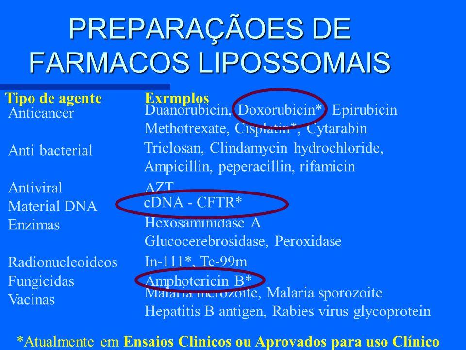 PREPARAÇÃOES DE FARMACOS LIPOSSOMAIS