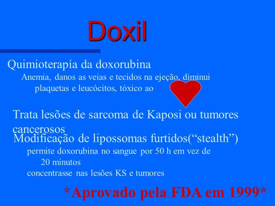 Doxil *Aprovado pela FDA em 1999* Quimioterapía da doxorubina