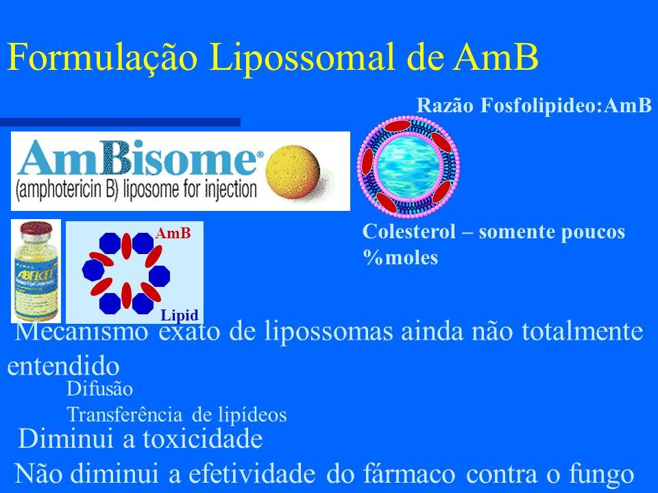 Formulação Lipossomal de AmB