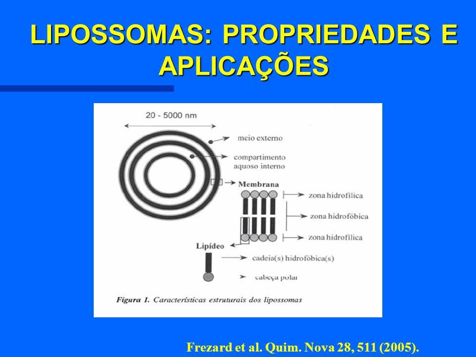 LIPOSSOMAS: PROPRIEDADES E APLICAÇÕES