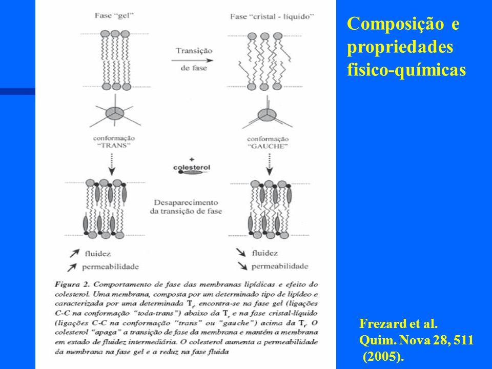Composição e propriedades fisico-químicas Frezard et al.