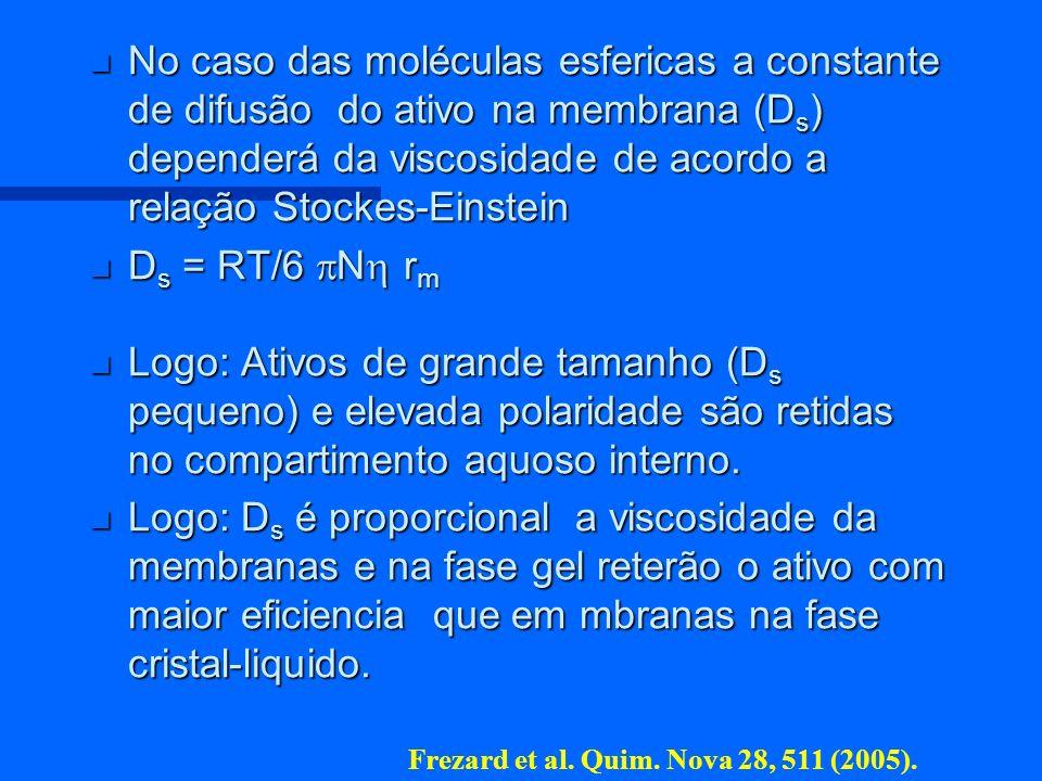 No caso das moléculas esfericas a constante de difusão do ativo na membrana (Ds) dependerá da viscosidade de acordo a relação Stockes-Einstein