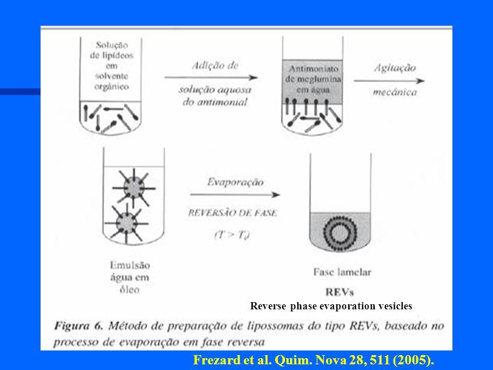 Frezard et al. Quim. Nova 28, 511 (2005).