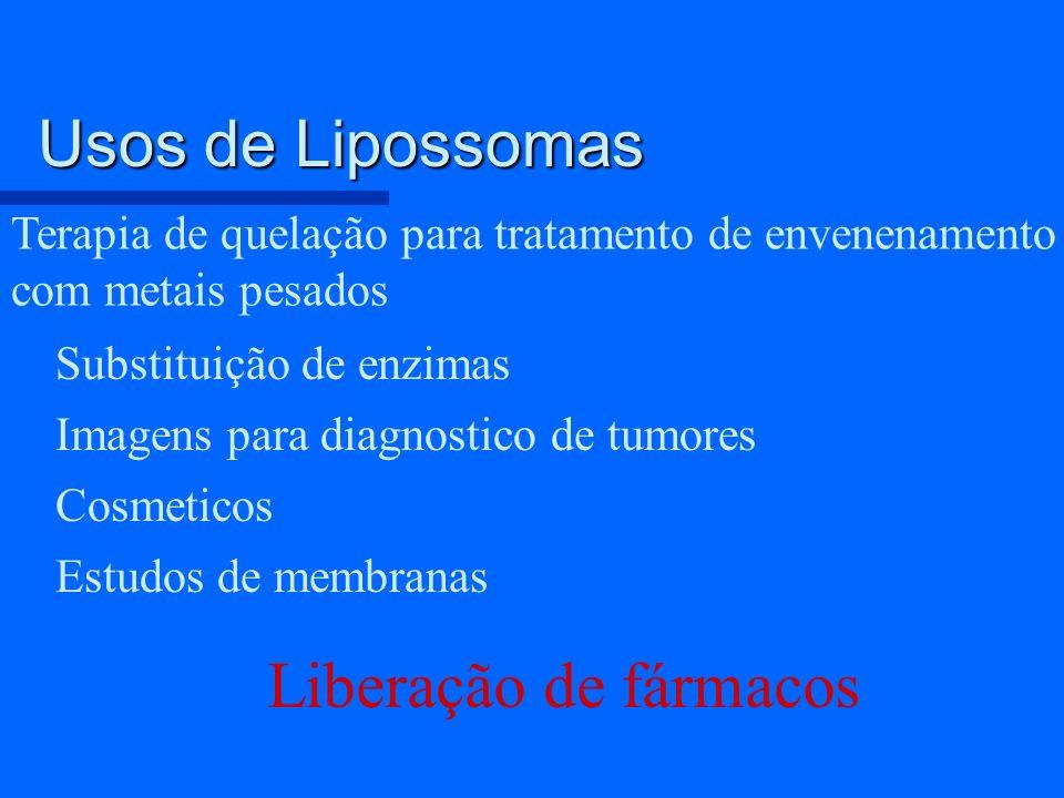 Usos de Lipossomas Liberação de fármacos