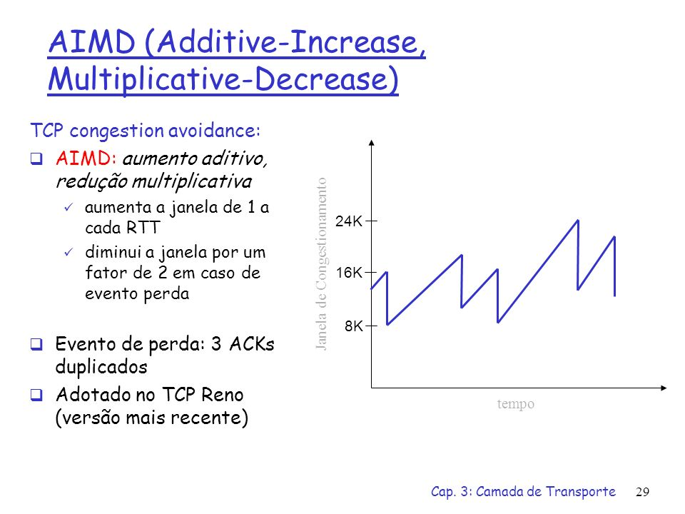 AIMD (Additive-Increase, Multiplicative-Decrease)