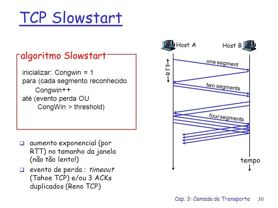 TCP Slowstart algoritmo Slowstart Congwin++ inicializar: Congwin = 1