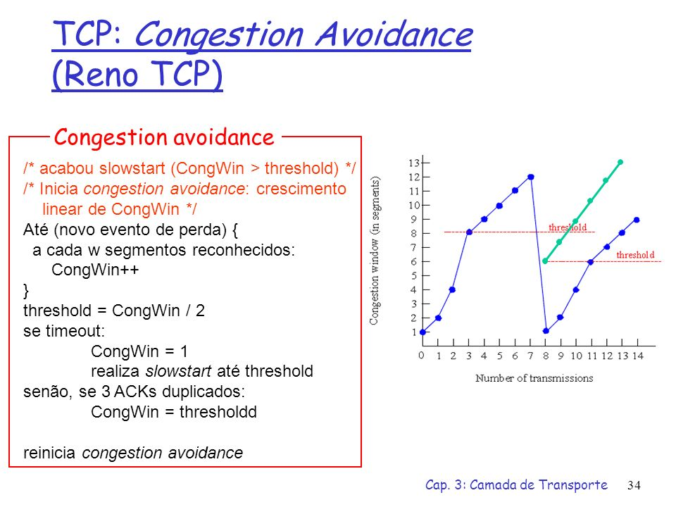 TCP: Congestion Avoidance (Reno TCP)