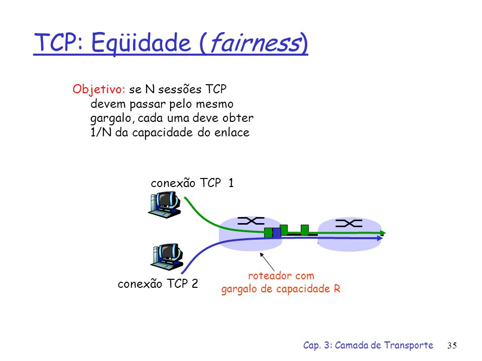 TCP: Eqüidade (fairness)