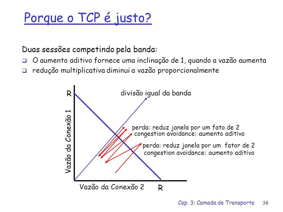 Porque o TCP é justo Duas sessões competindo pela banda: R R