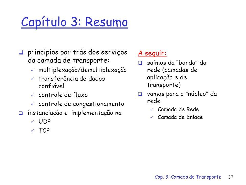 Capítulo 3: Resumo princípios por trás dos serviços da camada de transporte: multiplexação/demultiplexação.