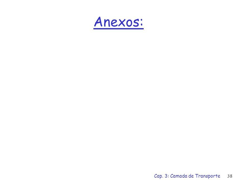 Anexos: Cap. 3: Camada de Transporte