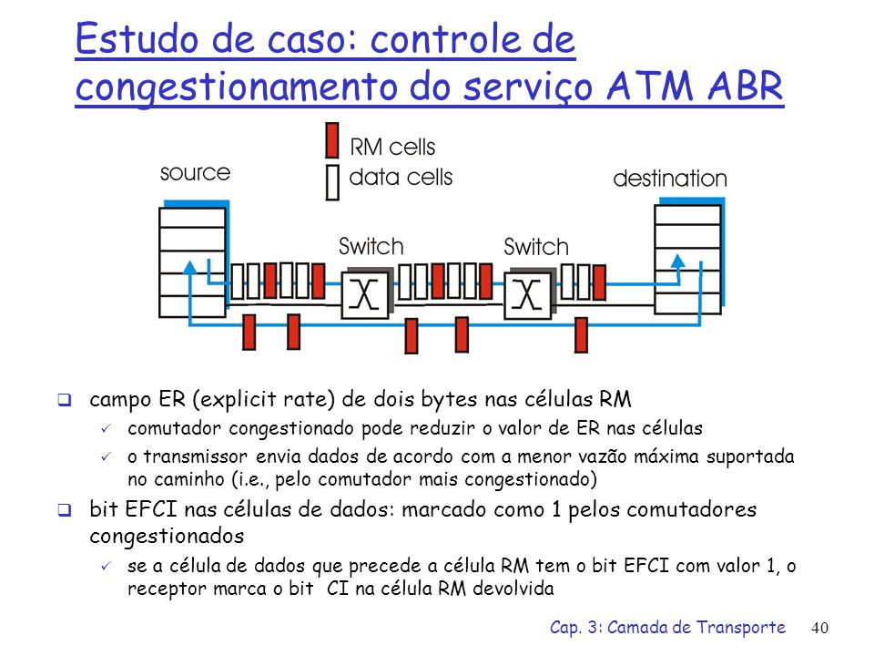 Estudo de caso: controle de congestionamento do serviço ATM ABR