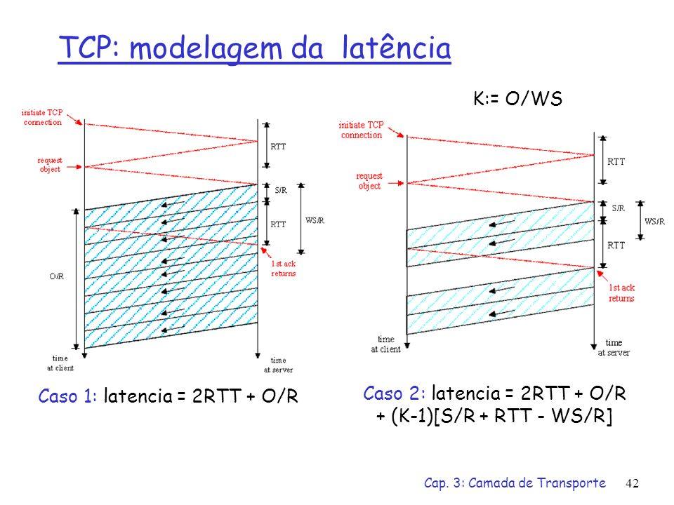 TCP: modelagem da latência
