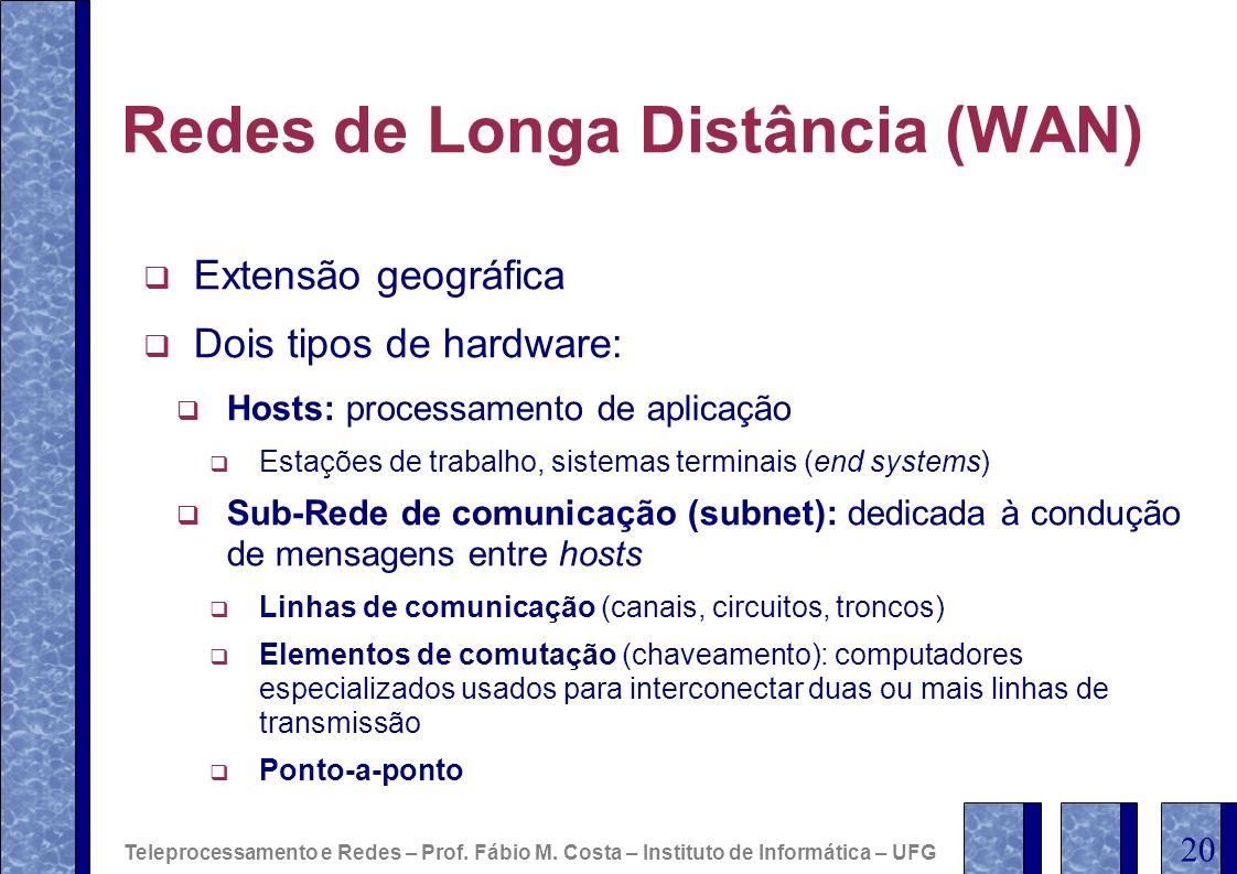 Redes de Longa Distância (WAN)