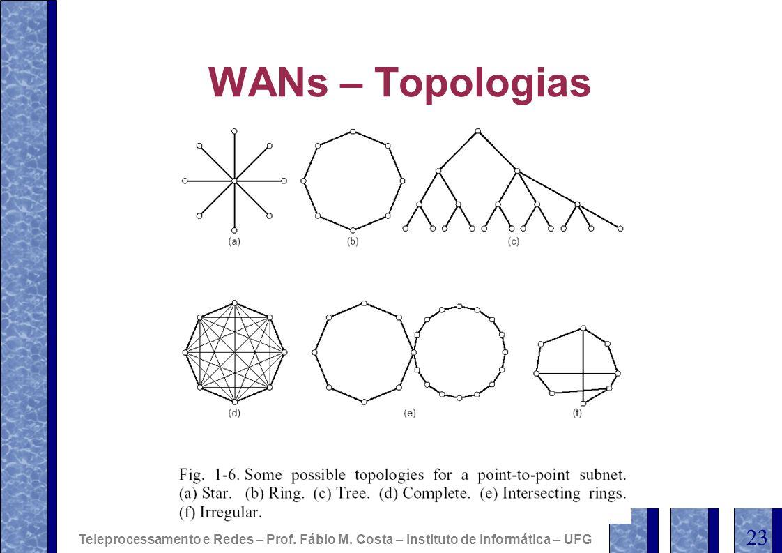 WANs – Topologias 23. Teleprocessamento e Redes – Prof.