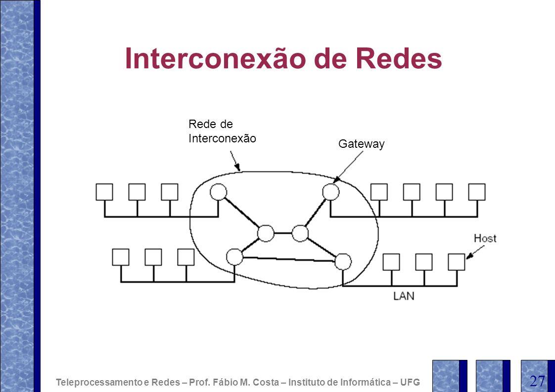 Interconexão de Redes 27 Rede de Interconexão Gateway