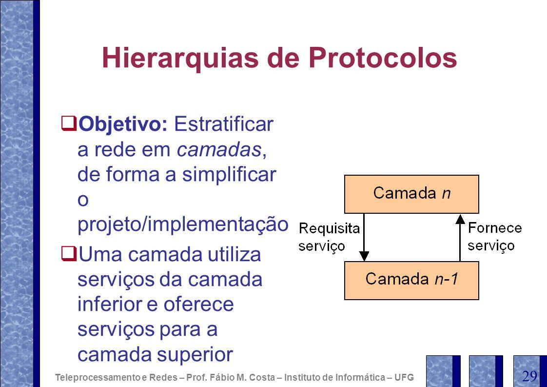 Hierarquias de Protocolos