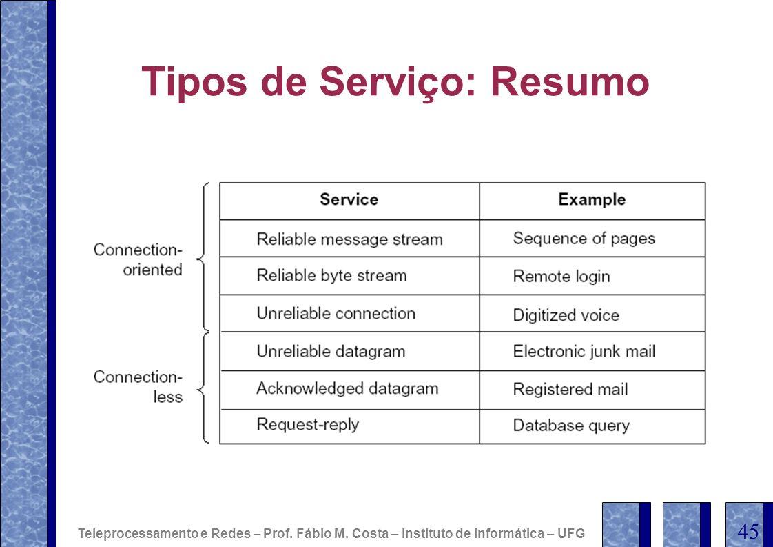 Tipos de Serviço: Resumo