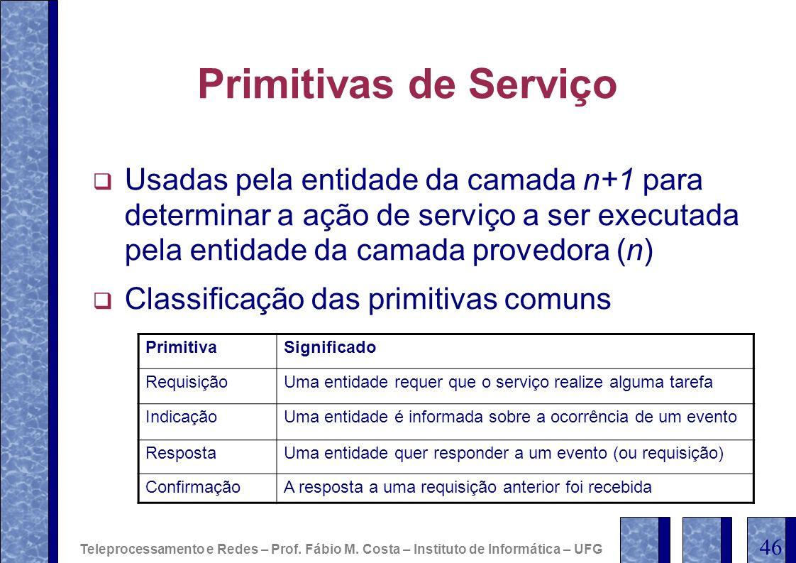 Primitivas de ServiçoUsadas pela entidade da camada n+1 para determinar a ação de serviço a ser executada pela entidade da camada provedora (n)