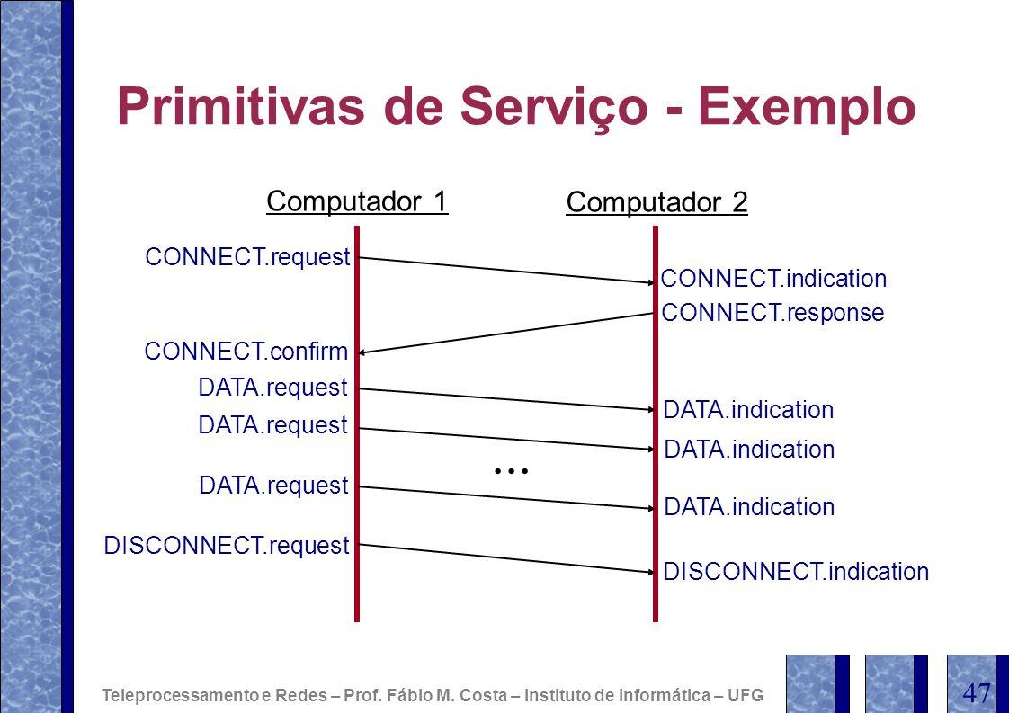 Primitivas de Serviço - Exemplo