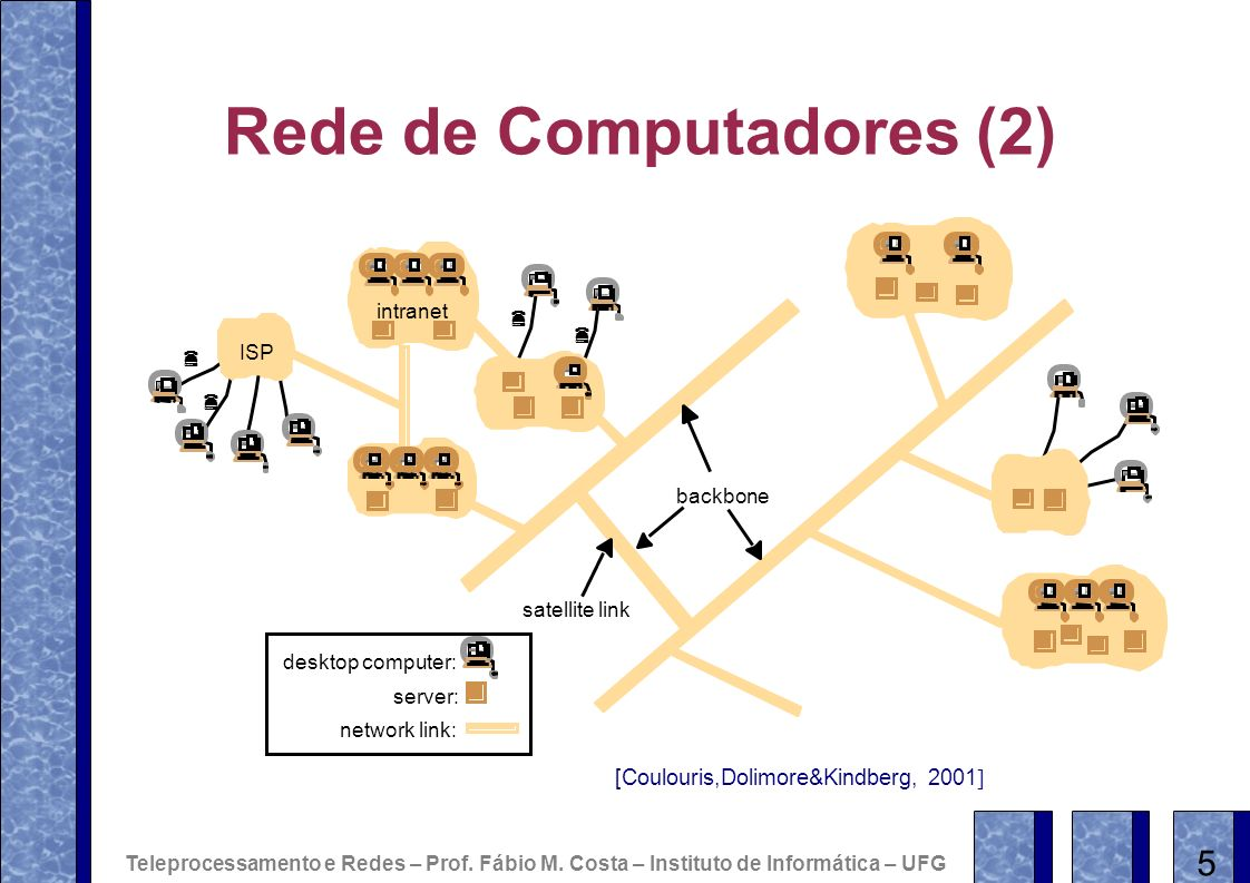 Rede de Computadores (2)