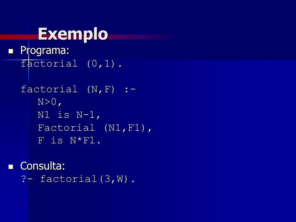 Exemplo Programa: factorial (0,1). factorial (N,F) :- N>0,