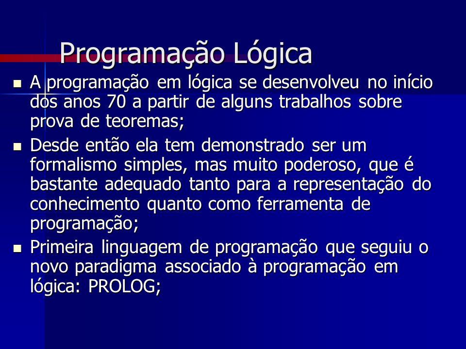 Programação Lógica A programação em lógica se desenvolveu no início dos anos 70 a partir de alguns trabalhos sobre prova de teoremas;