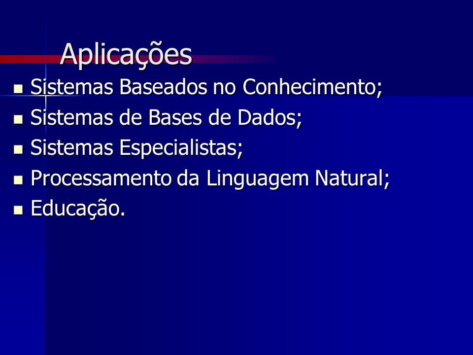 Aplicações Sistemas Baseados no Conhecimento;