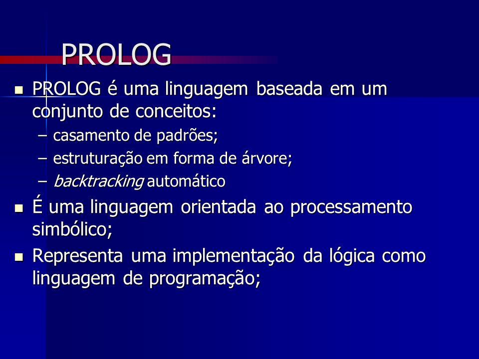 PROLOG PROLOG é uma linguagem baseada em um conjunto de conceitos: