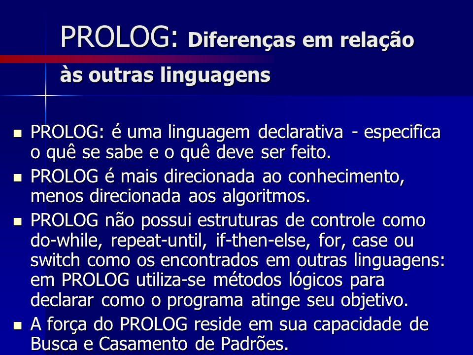 PROLOG: Diferenças em relação às outras linguagens