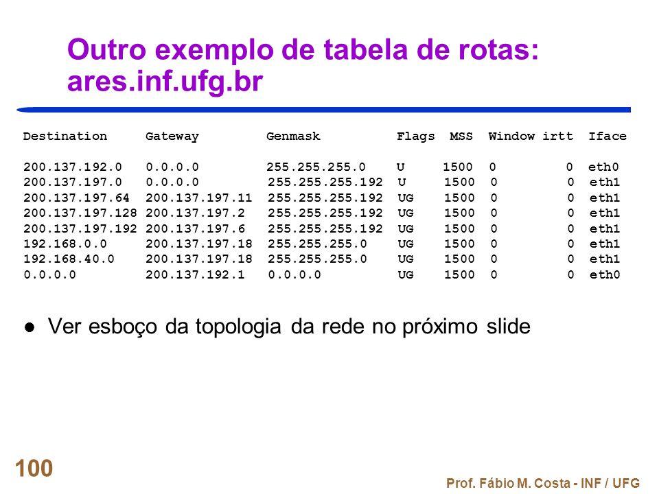 Outro exemplo de tabela de rotas: ares.inf.ufg.br