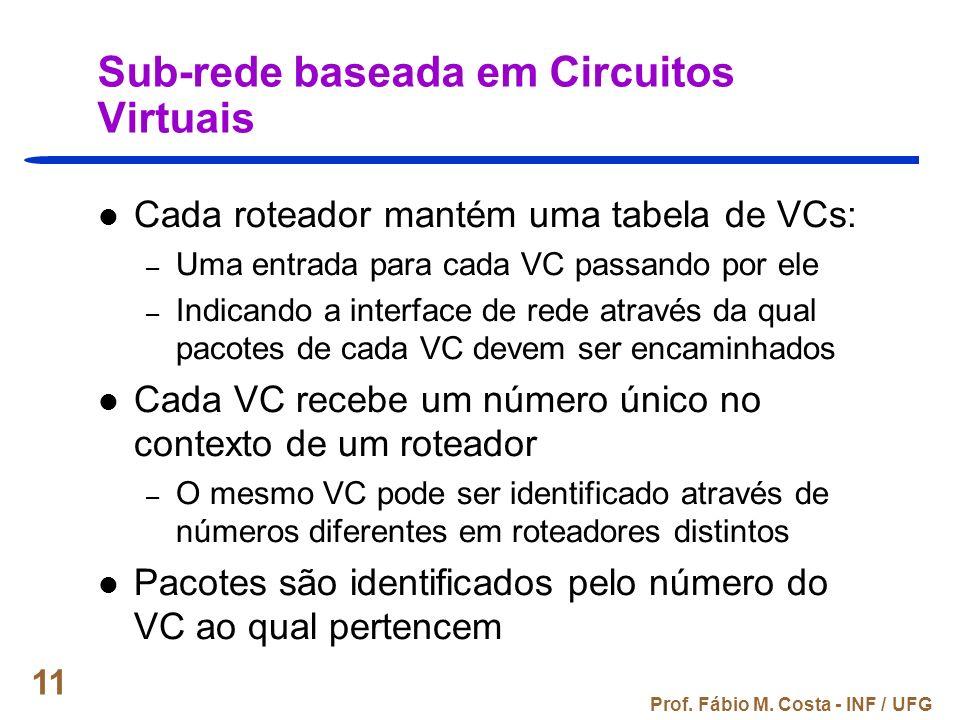 Sub-rede baseada em Circuitos Virtuais
