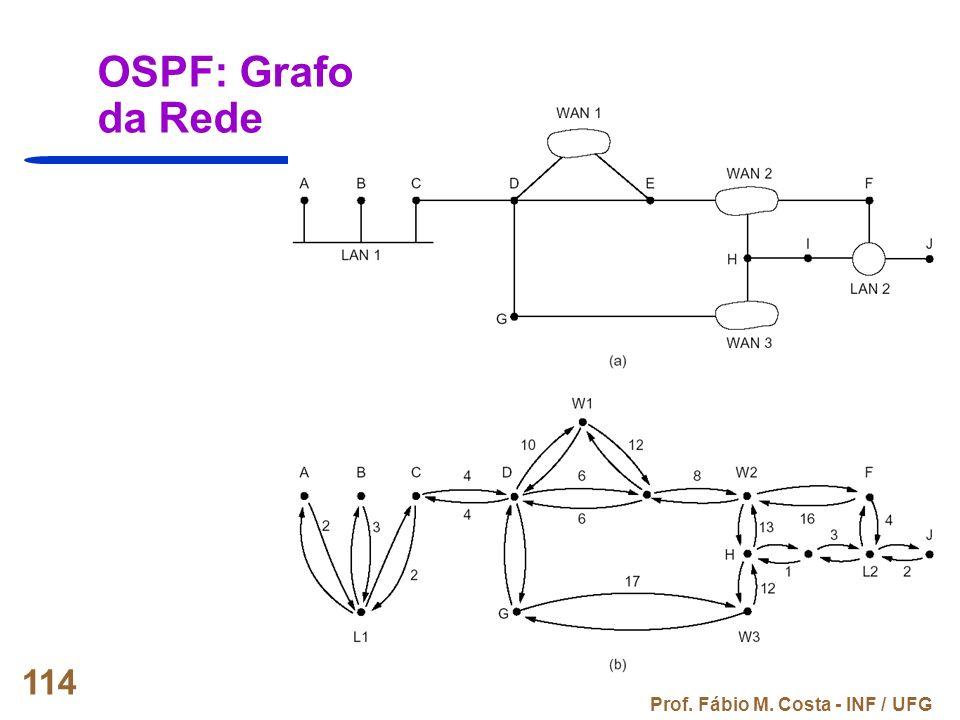 OSPF: Grafo da Rede Prof. Fábio M. Costa - INF / UFG