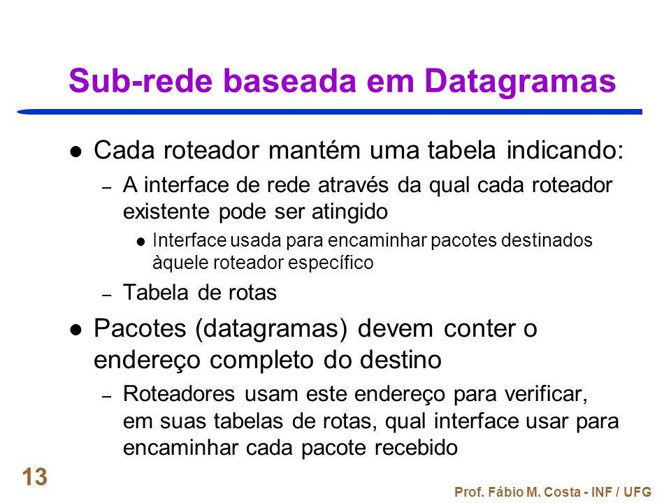 Sub-rede baseada em Datagramas