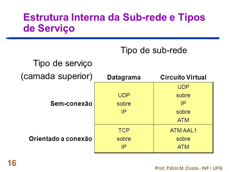 Estrutura Interna da Sub-rede e Tipos de Serviço