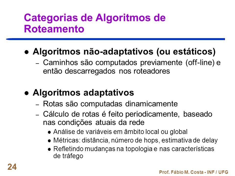 Categorias de Algoritmos de Roteamento